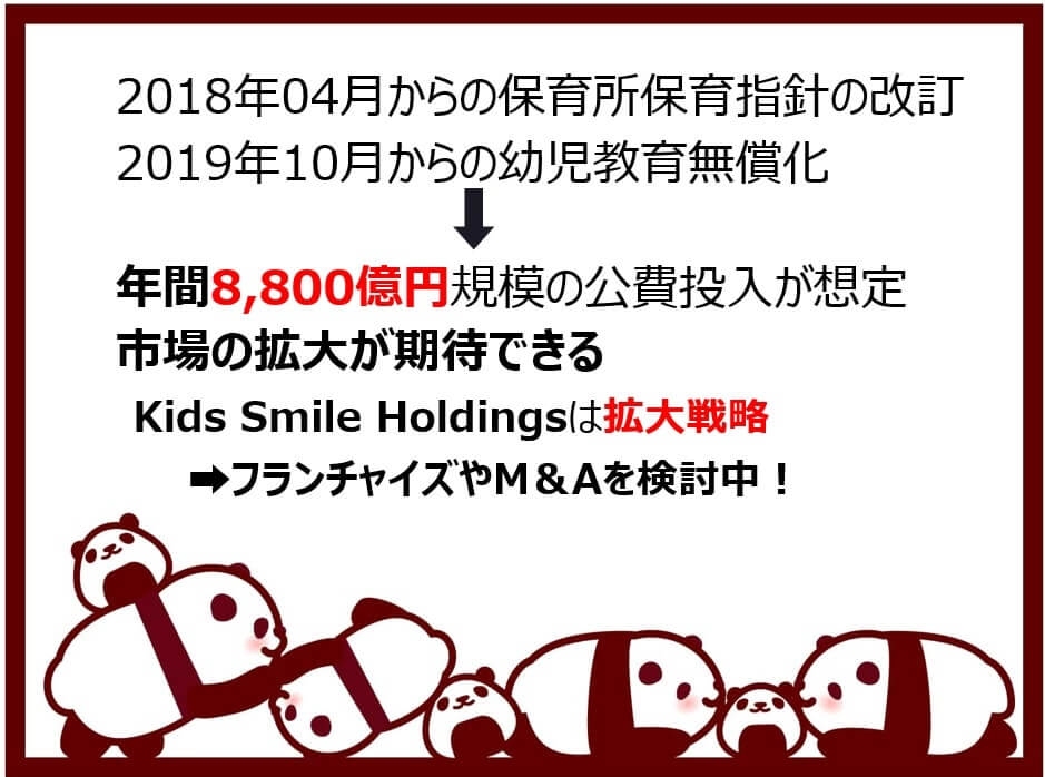 Kids Smile Holdings IPO 将来性